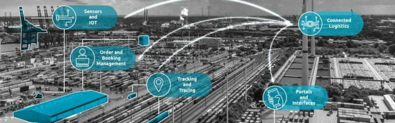 grafische Darstellung eines vernetzten Hafens